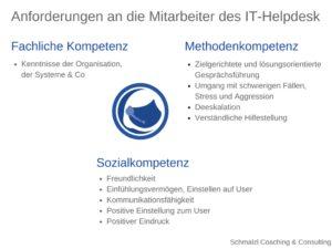 Anforderungen_HelpDesk